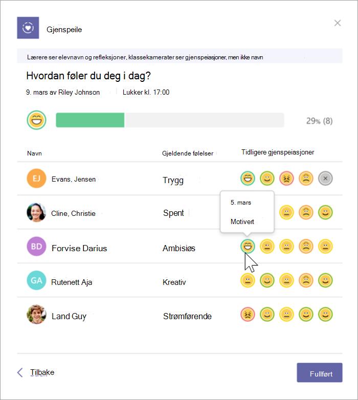Lærervisning av fullført reflektere-innsjekking på én enkelt emoji. Læreren har valgt den opprømte emojien og kan se oversikten over alle elevene som valgte denne emojien, navnene de ga til emojoiene og de siste fem refleksjonene til disse elevene.