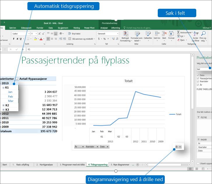 Pivottabell med bildeforklaringer som viser de nye funksjonene i Excel 2016