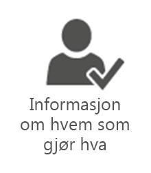 Prosjektstyringskontor – informasjon om hvem som gjør hva