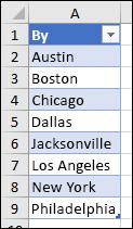 Excel-tabell brukt som kilde for datavalideringsliste