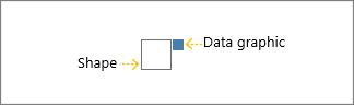 Den grå boksen er figuren, den blå boksen er datasymbolet
