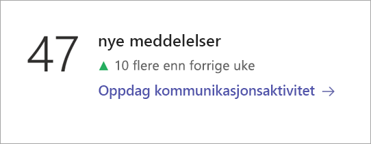 Data flis for kommunikasjon