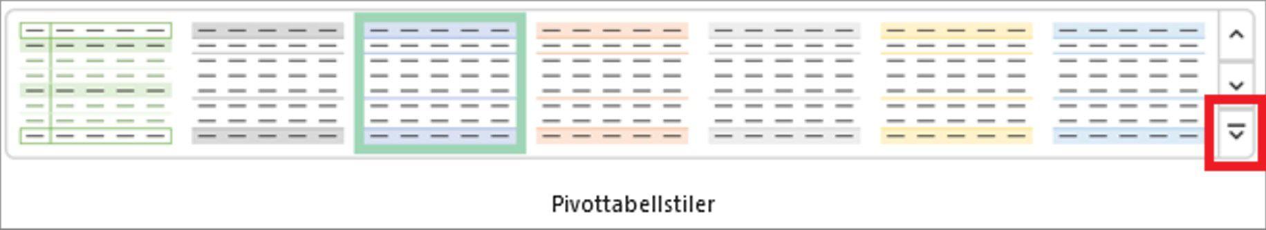 Båndet i Excel