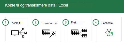 Koble til og transformere data i Excel i fire trinn: 1 – koble til, 2-Transform, 3-Kombiner og 4 Administrer.