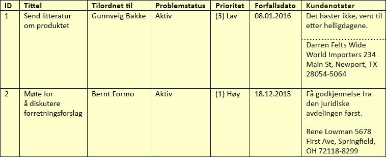 Eksempel for listerader