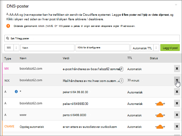 Cloudflare-gode Fremgangsmåter-konfigurere-2-6