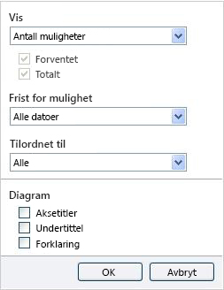 Alternativer-vindu for miniprogrammet Salgstrakt