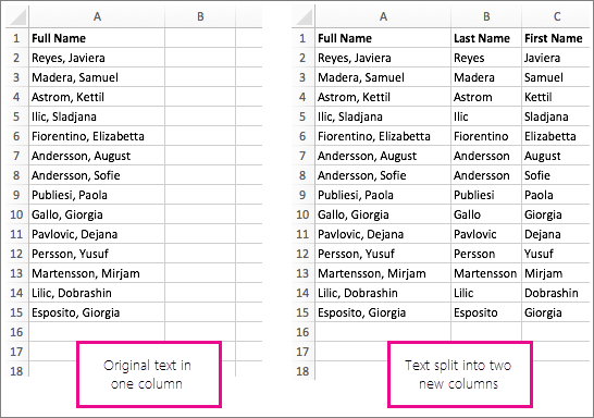 Før og etter at tekst er delt inn i ulike kolonner