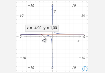 Matematisk eksempelgraf i OneNote for Windows 10