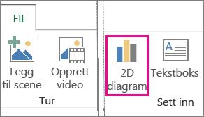 2D-diagramknappen på Home-fanen (Hjem) i Power Map