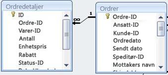 viser relasjon mellom to tabeller