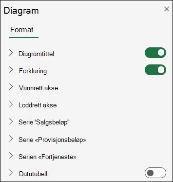 Excel på nettet Diagramrute