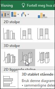 3D stablet stolpediagram