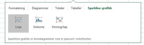 Sparkline-grafikk