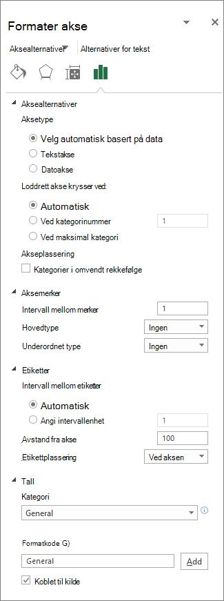 Formater akse-panelet