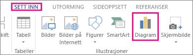 Diagram-knappen i Illustrasjoner-gruppen i kategorien Sett inn i Word