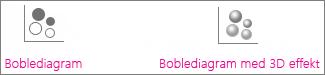 Boblediagram og boblediagram med 3D-effekt