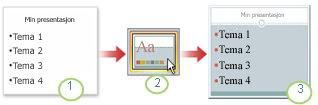PowerPoint-temaer