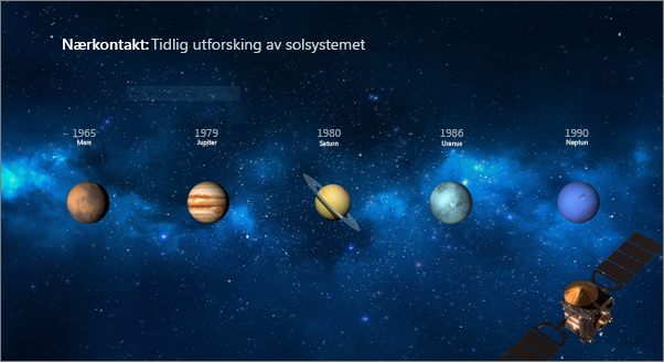 Viser et lysbilde før overgangen Transformasjon ble tatt i bruk