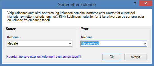 vinduet Sort by Column (Sorter etter kolonne)