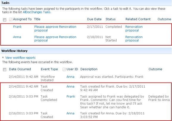Oppgaver og logg for overført oppgave på statussiden for arbeidsflyten