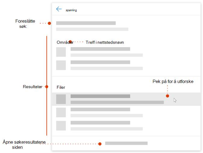 59bae3f5 Hva er nytt i Søk i SharePoint Server 2019 - Støtte for Office