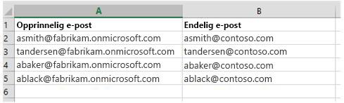 CSV-filen brukes til å overføre postboksdata fra én Office 365-leier til en annen