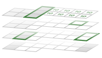 Kalendere som er stablet til å bestemme tilgjengelighet