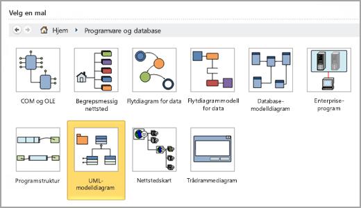 Velg UML-modell-Diagram