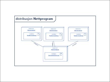 Diagram oversikt figuren som inneholder andre node forekomsten og artefakt figurer