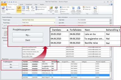 Forretningsprosjektoppføring med prosjektoppgaver