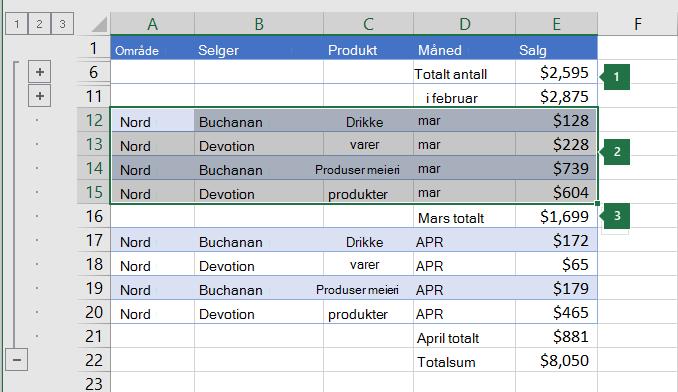 Data valgt til gruppe på nivå 2 i et hierarki.