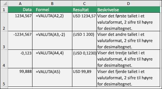 Eksempler på valuta-funksjonen