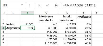 Et typisk eksempel på bruk av FINN.RAD-funksjonen