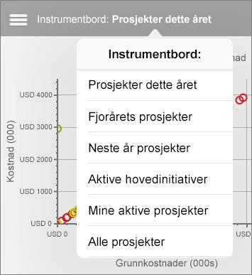 Instrumentbord