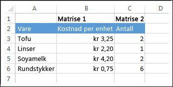 Priser og antall multipliseres og summeres deretter