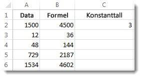 Kolonne A multiplisert med celle C2 med resultater i kolonne B