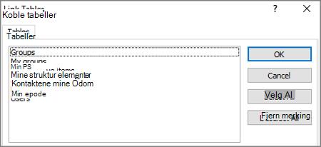 En liste over forhånds definerte filtre