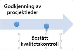 Klikk arrangementsteksten for å flytte den til tidligere eller senere