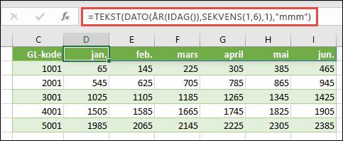 Bruk SEKVENS med TEKST, DATO, ÅR og IDAG til å opprette en dynamisk liste over måneder for overskriftsraden vår.