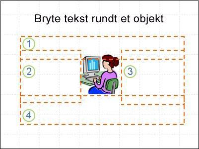Lysbilde med objektet, tekstbokser som vises og er nummererte, ingen tekst.
