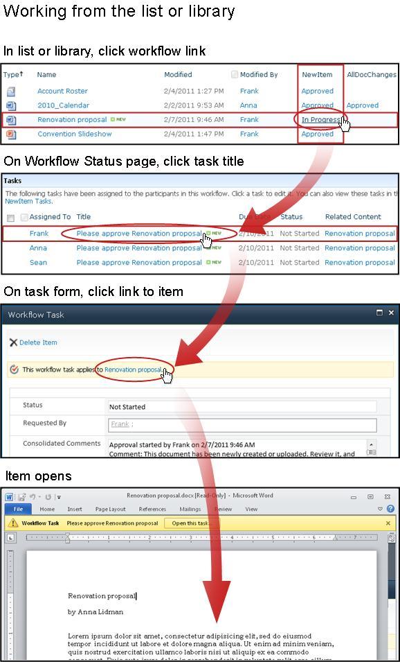 Tilgang til element og oppgaveskjema fra liste eller bibliotek