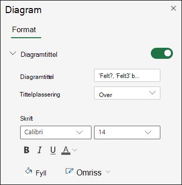 Alternativer for diagramtittel for Excel på nettet