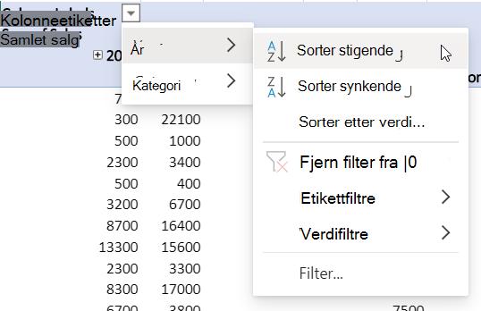 Radområde med kombinerte filtre