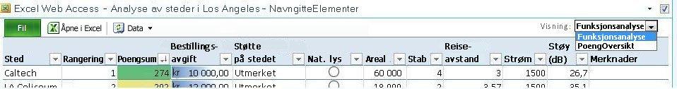 EWA-webdel-verktøylinje med rullegardinlisten Visning av navngitte elementer