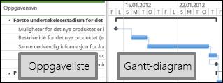 Prosjektsenteret viser en liste over aktiviteter og et Gantt-diagram