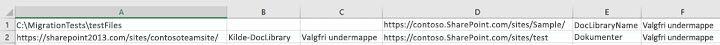 Eksempelformat for SPO-overføringsverktøyet når du bruker en CSV-fil