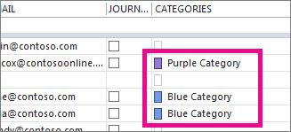Kolonnen Kategorier viser hvilke kontakter som er kategorisert.