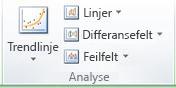 Analyse-gruppen på Oppsett-fanen (Diagramverktøy)