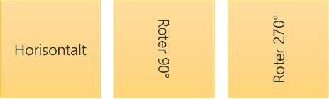 Eksempler på tekst retning: vannrett og rotert